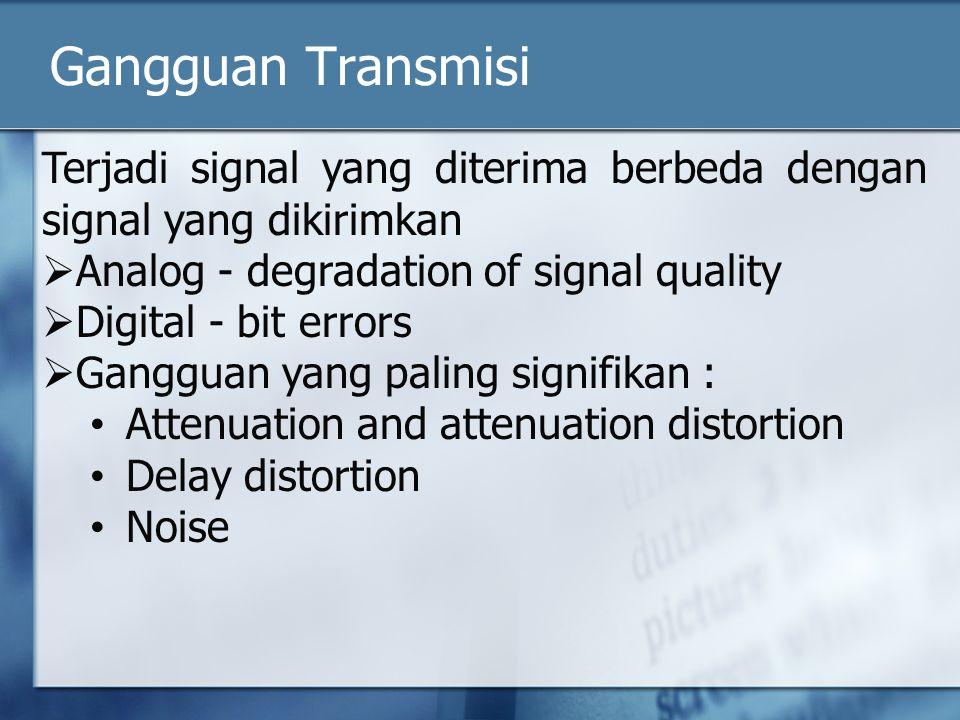 Gangguan Transmisi Terjadi signal yang diterima berbeda dengan signal yang dikirimkan  Analog - degradation of signal quality  Digital - bit errors  Gangguan yang paling signifikan : Attenuation and attenuation distortion Delay distortion Noise