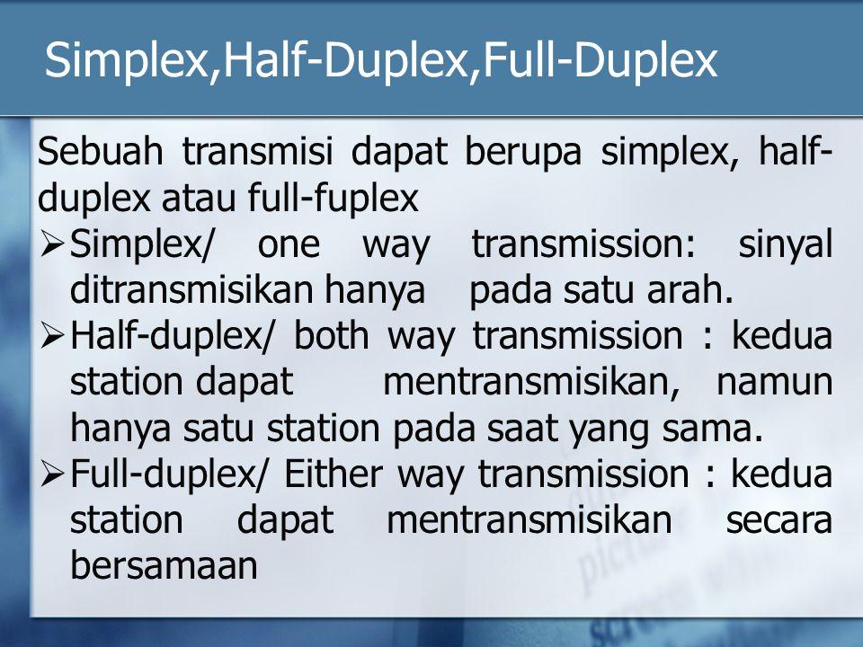 Simplex,Half-Duplex,Full-Duplex Sebuah transmisi dapat berupa simplex, half- duplex atau full-fuplex  Simplex/ one way transmission: sinyal ditransmisikan hanyapada satu arah.