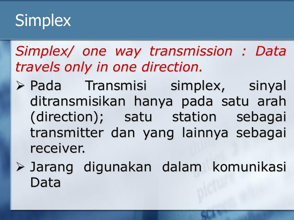Simplex Host Komputer Terminal