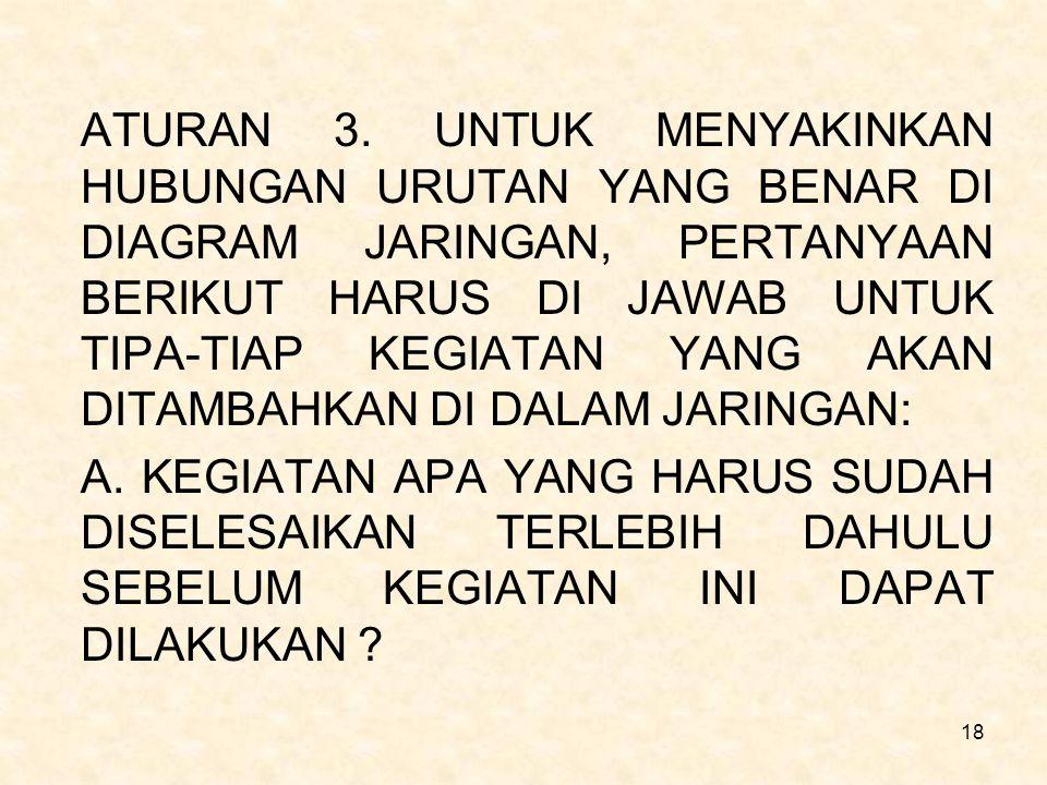 18 ATURAN 3.