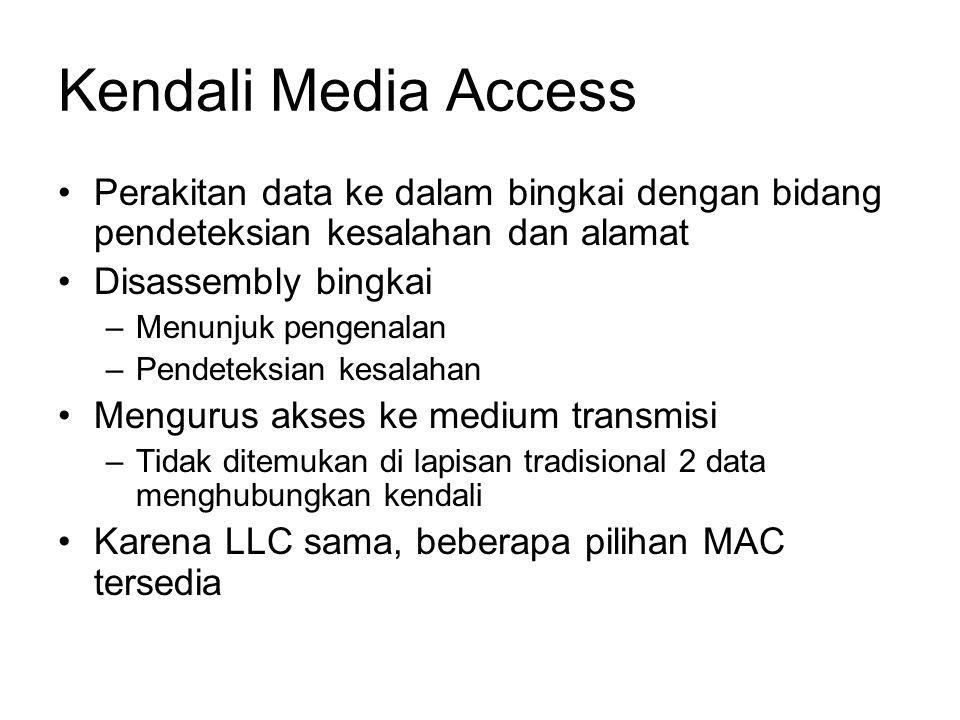 Kendali Media Access Perakitan data ke dalam bingkai dengan bidang pendeteksian kesalahan dan alamat Disassembly bingkai –Menunjuk pengenalan –Pendeteksian kesalahan Mengurus akses ke medium transmisi –Tidak ditemukan di lapisan tradisional 2 data menghubungkan kendali Karena LLC sama, beberapa pilihan MAC tersedia