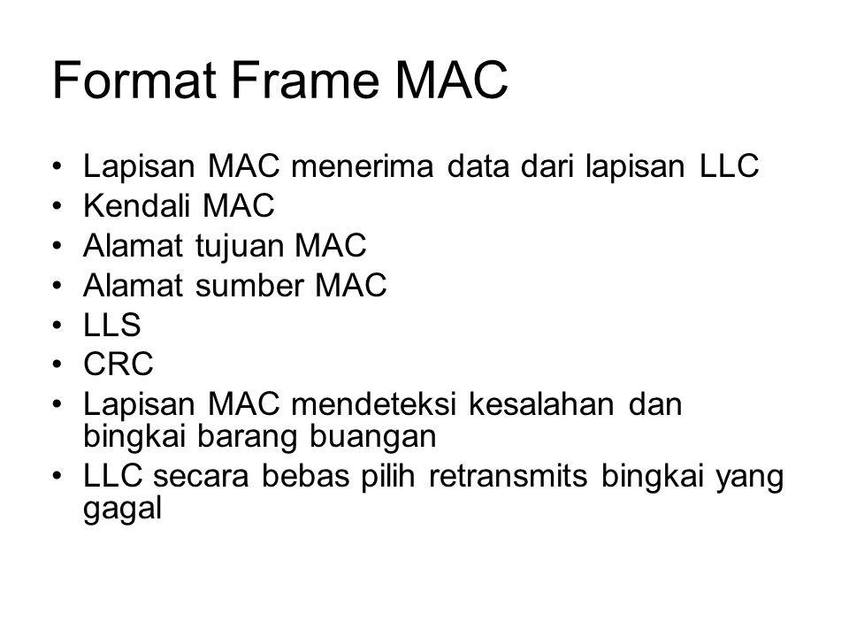Format Frame MAC Lapisan MAC menerima data dari lapisan LLC Kendali MAC Alamat tujuan MAC Alamat sumber MAC LLS CRC Lapisan MAC mendeteksi kesalahan dan bingkai barang buangan LLC secara bebas pilih retransmits bingkai yang gagal