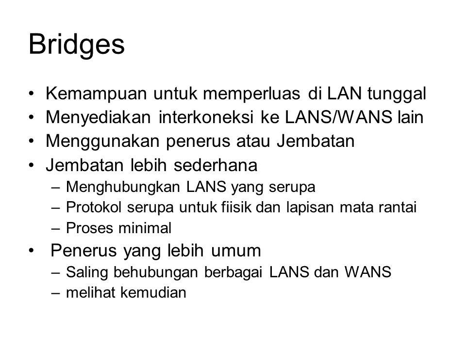 Bridges Kemampuan untuk memperluas di LAN tunggal Menyediakan interkoneksi ke LANS/WANS lain Menggunakan penerus atau Jembatan Jembatan lebih sederhana –Menghubungkan LANS yang serupa –Protokol serupa untuk fiisik dan lapisan mata rantai –Proses minimal Penerus yang lebih umum –Saling behubungan berbagai LANS dan WANS –melihat kemudian