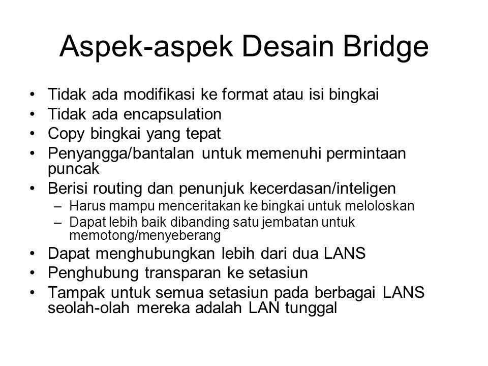 Aspek-aspek Desain Bridge Tidak ada modifikasi ke format atau isi bingkai Tidak ada encapsulation Copy bingkai yang tepat Penyangga/bantalan untuk memenuhi permintaan puncak Berisi routing dan penunjuk kecerdasan/inteligen –Harus mampu menceritakan ke bingkai untuk meloloskan –Dapat lebih baik dibanding satu jembatan untuk memotong/menyeberang Dapat menghubungkan lebih dari dua LANS Penghubung transparan ke setasiun Tampak untuk semua setasiun pada berbagai LANS seolah-olah mereka adalah LAN tunggal