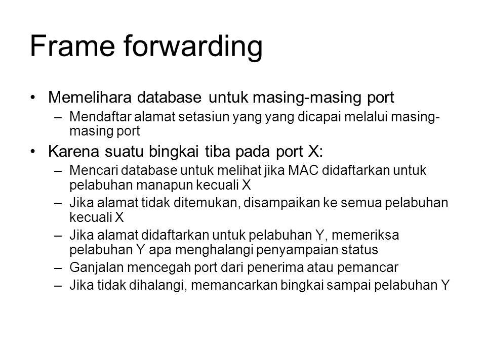 Frame forwarding Memelihara database untuk masing-masing port –Mendaftar alamat setasiun yang yang dicapai melalui masing- masing port Karena suatu bingkai tiba pada port X: –Mencari database untuk melihat jika MAC didaftarkan untuk pelabuhan manapun kecuali X –Jika alamat tidak ditemukan, disampaikan ke semua pelabuhan kecuali X –Jika alamat didaftarkan untuk pelabuhan Y, memeriksa pelabuhan Y apa menghalangi penyampaian status –Ganjalan mencegah port dari penerima atau pemancar –Jika tidak dihalangi, memancarkan bingkai sampai pelabuhan Y