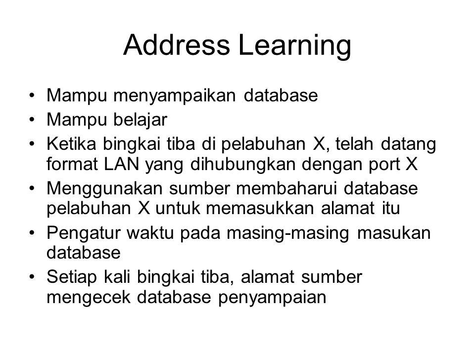Address Learning Mampu menyampaikan database Mampu belajar Ketika bingkai tiba di pelabuhan X, telah datang format LAN yang dihubungkan dengan port X Menggunakan sumber membaharui database pelabuhan X untuk memasukkan alamat itu Pengatur waktu pada masing-masing masukan database Setiap kali bingkai tiba, alamat sumber mengecek database penyampaian