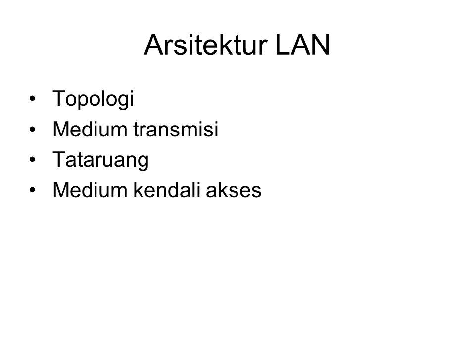 Arsitektur LAN Topologi Medium transmisi Tataruang Medium kendali akses
