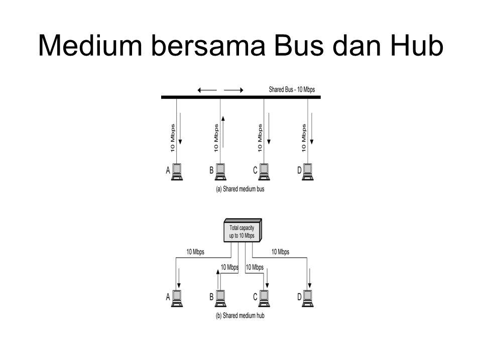 Medium bersama Bus dan Hub
