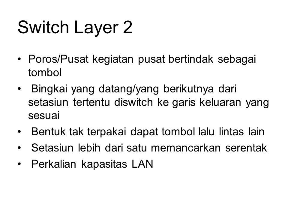 Switch Layer 2 Poros/Pusat kegiatan pusat bertindak sebagai tombol Bingkai yang datang/yang berikutnya dari setasiun tertentu diswitch ke garis keluaran yang sesuai Bentuk tak terpakai dapat tombol lalu lintas lain Setasiun lebih dari satu memancarkan serentak Perkalian kapasitas LAN