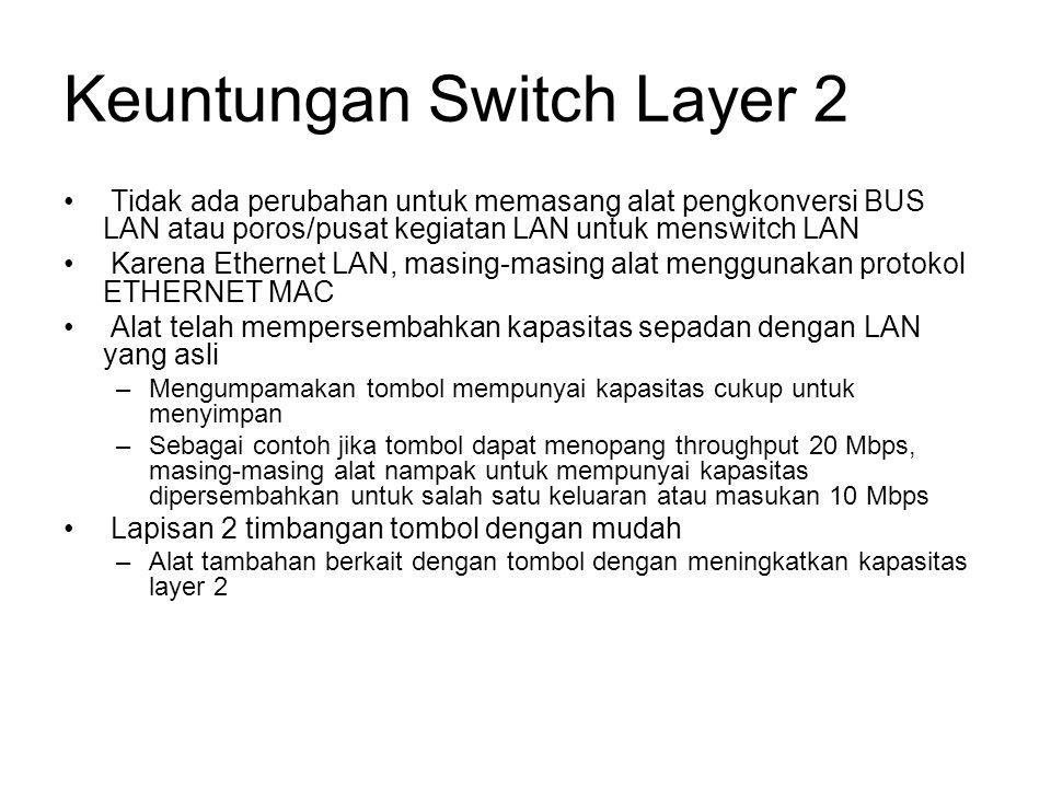 Keuntungan Switch Layer 2 Tidak ada perubahan untuk memasang alat pengkonversi BUS LAN atau poros/pusat kegiatan LAN untuk menswitch LAN Karena Ethernet LAN, masing-masing alat menggunakan protokol ETHERNET MAC Alat telah mempersembahkan kapasitas sepadan dengan LAN yang asli –Mengumpamakan tombol mempunyai kapasitas cukup untuk menyimpan –Sebagai contoh jika tombol dapat menopang throughput 20 Mbps, masing-masing alat nampak untuk mempunyai kapasitas dipersembahkan untuk salah satu keluaran atau masukan 10 Mbps Lapisan 2 timbangan tombol dengan mudah –Alat tambahan berkait dengan tombol dengan meningkatkan kapasitas layer 2