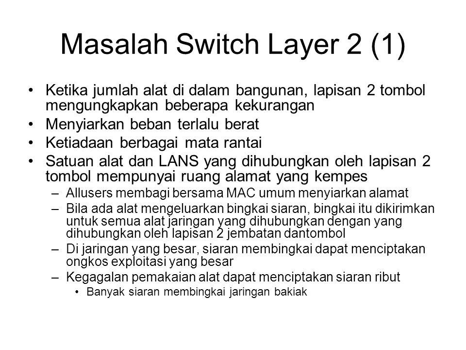 Masalah Switch Layer 2 (1) Ketika jumlah alat di dalam bangunan, lapisan 2 tombol mengungkapkan beberapa kekurangan Menyiarkan beban terlalu berat Ketiadaan berbagai mata rantai Satuan alat dan LANS yang dihubungkan oleh lapisan 2 tombol mempunyai ruang alamat yang kempes –Allusers membagi bersama MAC umum menyiarkan alamat –Bila ada alat mengeluarkan bingkai siaran, bingkai itu dikirimkan untuk semua alat jaringan yang dihubungkan dengan yang dihubungkan oleh lapisan 2 jembatan dantombol –Di jaringan yang besar, siaran membingkai dapat menciptakan ongkos exploitasi yang besar –Kegagalan pemakaian alat dapat menciptakan siaran ribut Banyak siaran membingkai jaringan bakiak