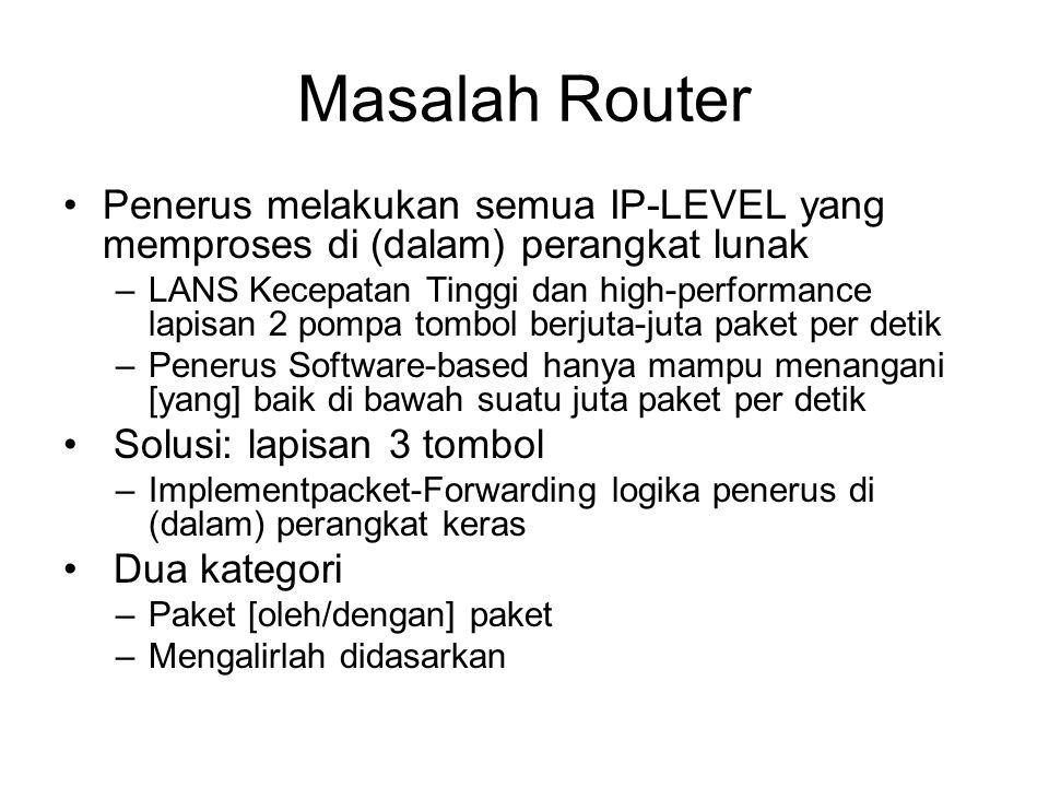 Masalah Router Penerus melakukan semua IP-LEVEL yang memproses di (dalam) perangkat lunak –LANS Kecepatan Tinggi dan high-performance lapisan 2 pompa tombol berjuta-juta paket per detik –Penerus Software-based hanya mampu menangani [yang] baik di bawah suatu juta paket per detik Solusi: lapisan 3 tombol –Implementpacket-Forwarding logika penerus di (dalam) perangkat keras Dua kategori –Paket [oleh/dengan] paket –Mengalirlah didasarkan