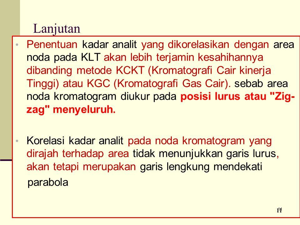 Lanjutan Penentuan kadar analit yang dikorelasikan dengan area noda pada KLT akan lebih terjamin kesahihannya dibanding metode KCKT (Kromatografi Cair kinerja Tinggi) atau KGC (Kromatografi Gas Cair).