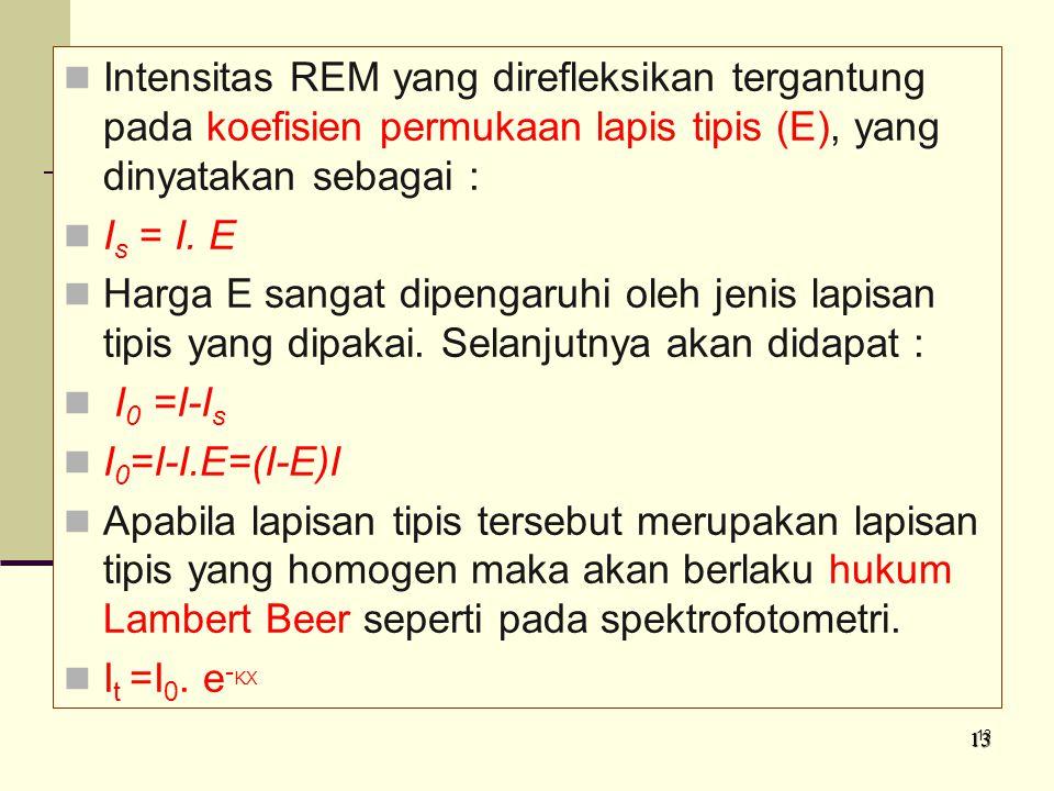 Intensitas REM yang direfleksikan tergantung pada koefisien permukaan lapis tipis (E), yang dinyatakan sebagai : I s = I.