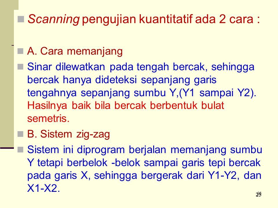 Scanning pengujian kuantitatif ada 2 cara : A.