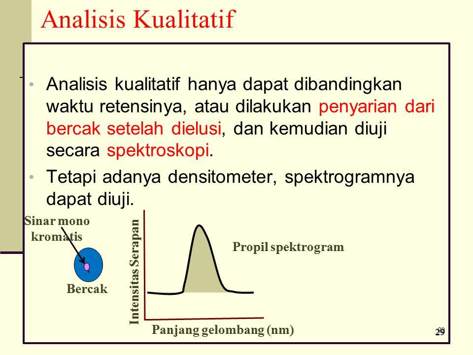Analisis Kualitatif Analisis kualitatif hanya dapat dibandingkan waktu retensinya, atau dilakukan penyarian dari bercak setelah dielusi, dan kemudian diuji secara spektroskopi.
