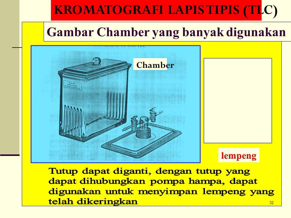 Gambar Chamber yang banyak digunakan Chamber KROMATOGRAFI LAPIS TIPIS (TLC) 32