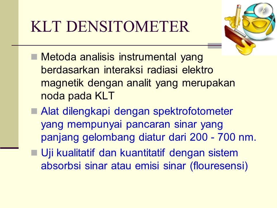 KLT DENSITOMETER Metoda analisis instrumental yang berdasarkan interaksi radiasi elektro magnetik dengan analit yang merupakan noda pada KLT Alat dilengkapi dengan spektrofotometer yang mempunyai pancaran sinar yang panjang gelombang diatur dari 200 - 700 nm.