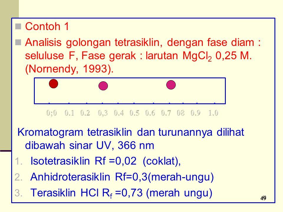 Contoh 1 Analisis golongan tetrasiklin, dengan fase diam : seluluse F, Fase gerak : larutan MgCl 2 0,25 M.