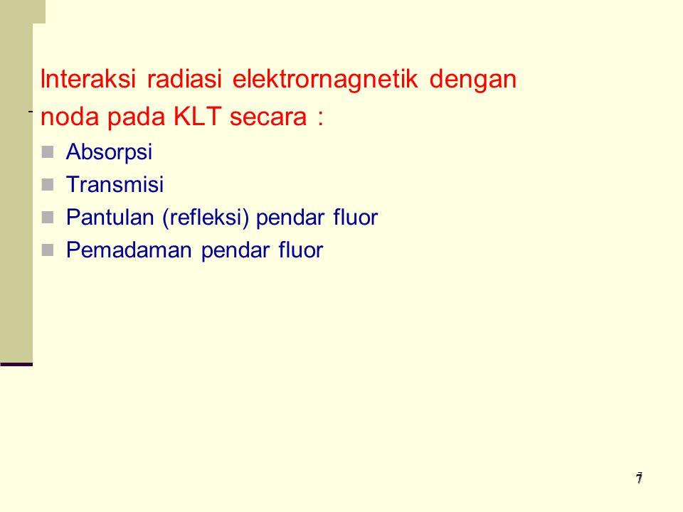 lnteraksi radiasi elektrornagnetik dengan noda pada KLT secara : Absorpsi Transmisi Pantulan (refleksi) pendar fluor Pemadaman pendar fluor 77