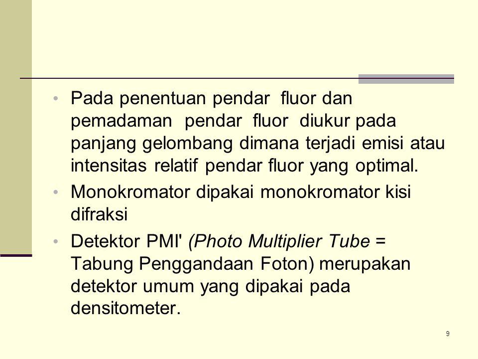 Pada penentuan pendar fluor dan pemadaman pendar fluor diukur pada panjang gelombang dimana terjadi emisi atau intensitas relatif pendar fluor yang optimal.