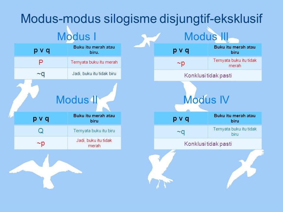 Modus-modus silogisme disjungtif-eksklusif Modus I Modus II Modus III Modus IV p v q Buku itu merah atau biru. P Ternyata buku itu merah ~q Jadi, buku