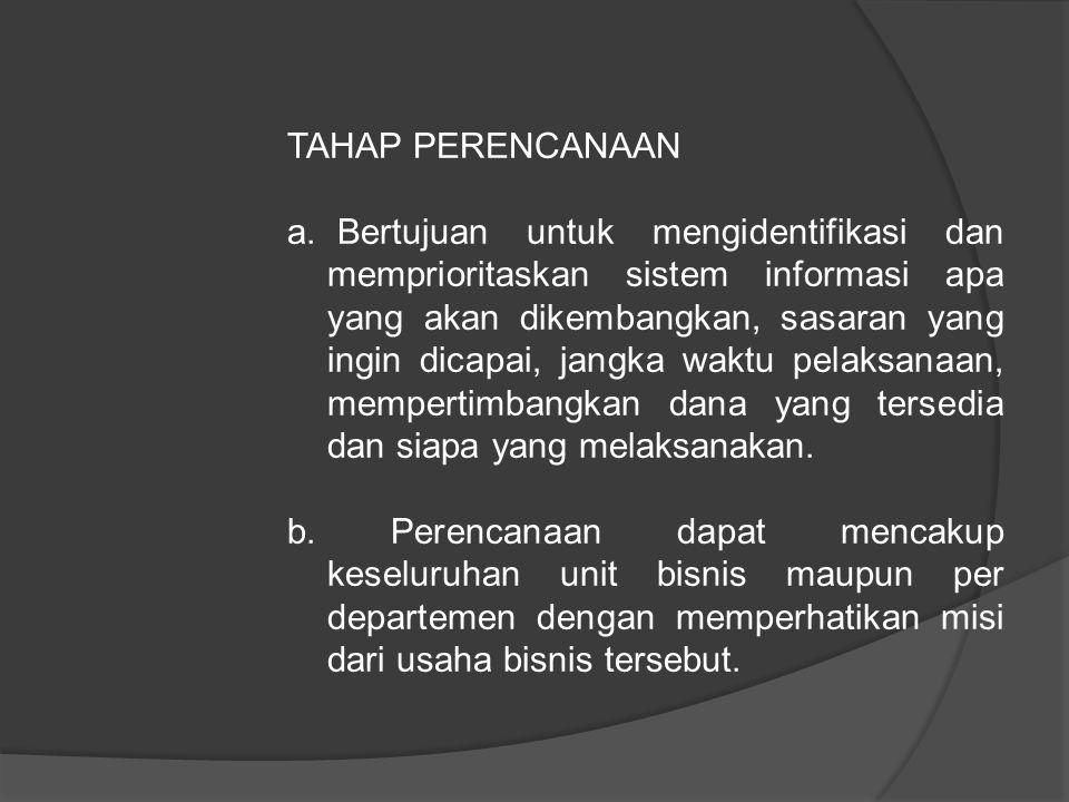 PerencanaanEvaluasi Survey Analisa Desain Pembuatan Implementasi Pemeliharaan Siklus Hidup Pengembangan Sistem Siklus Hidup Sistem Informasi Mnj & User Konsultan / EDP Dept