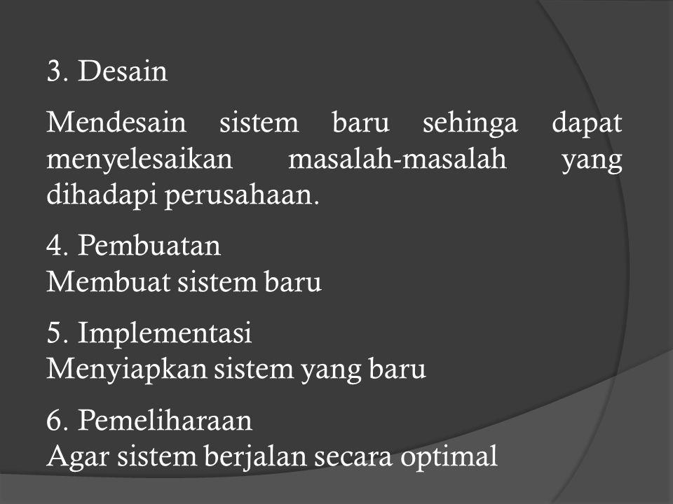 B.TAHAP PENGEMBANGAN Disebut juga dengan siklus hidup pengembangan sistem yang terdiri dari : 1.