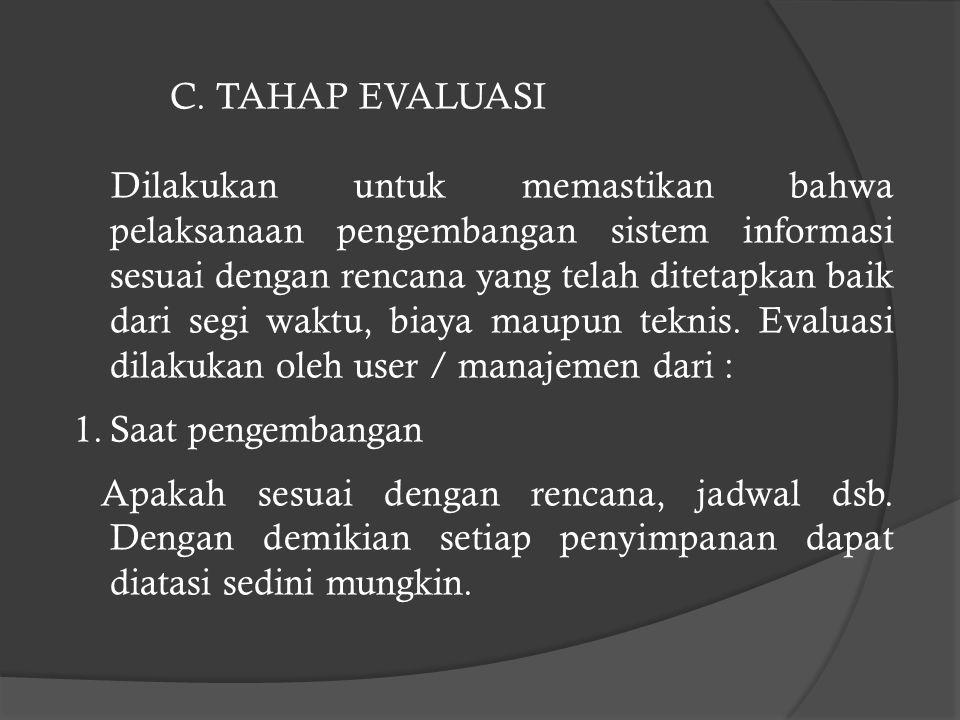c. Proses Spiral Survey Pemeliharaan AnalisisDesain PembuatanImplementasi Gambar Proses spiral