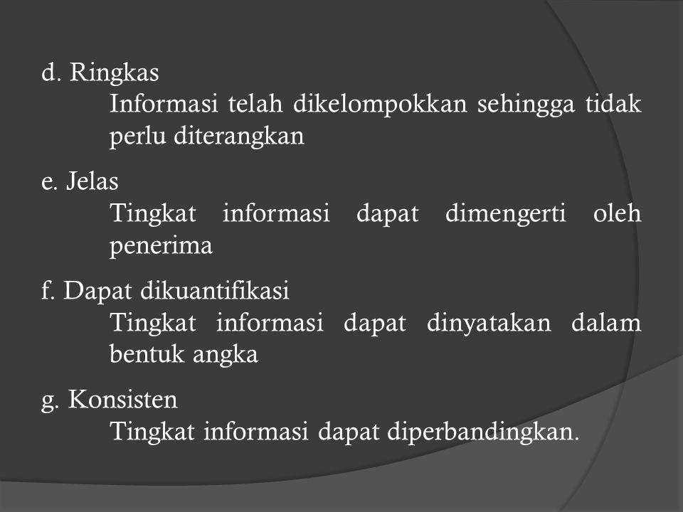 d.Ringkas Informasi telah dikelompokkan sehingga tidak perlu diterangkan e.
