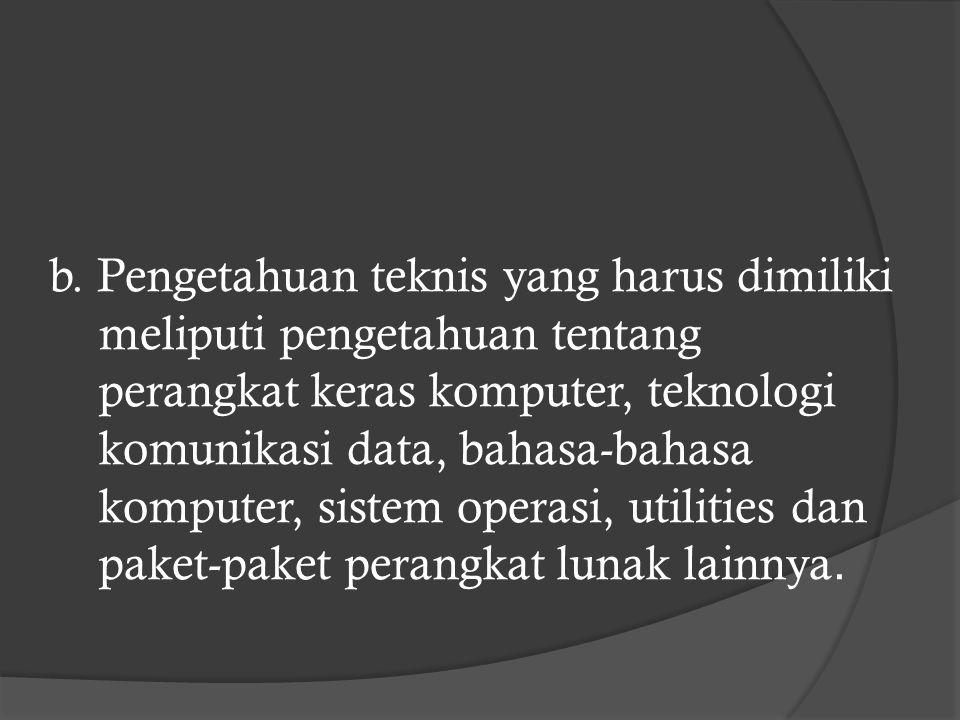 Pengetahuan dan Keahlian yang Diperlukan Analis Sistem Analis sistem harus mempunyai pengetahuan yang luas dan keahlian yang khusus.