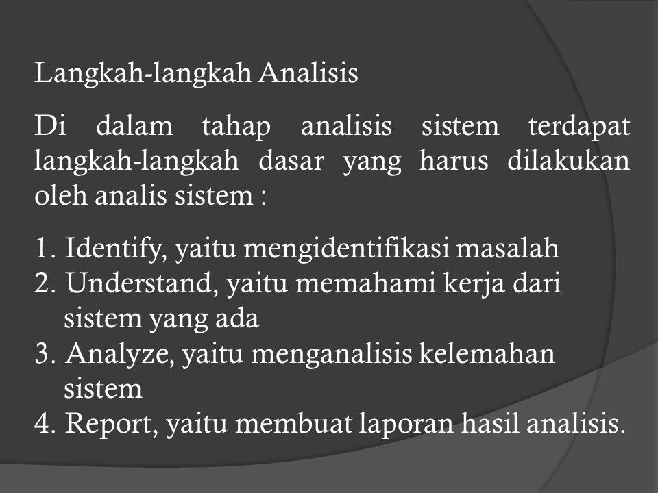 Di dalam tahap analisis sistem terdapat langkah-langkah dasar yang harus dilakukan oleh analis sistem : 1.