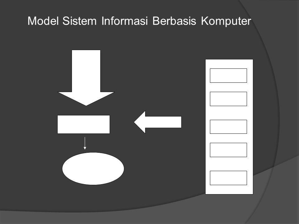 SISTEM INFORMASI BERBASIS KOMPUTER Sistem informasi berbasiskan komputer (SIBK) atau Computer Base Information System (CBIS) merupakan sistem Informasi yang menggunakan dan memanfaatkan kemampuan komputer dalam melaksanakan tugas guna pencapaian tujuan sebuah SI.