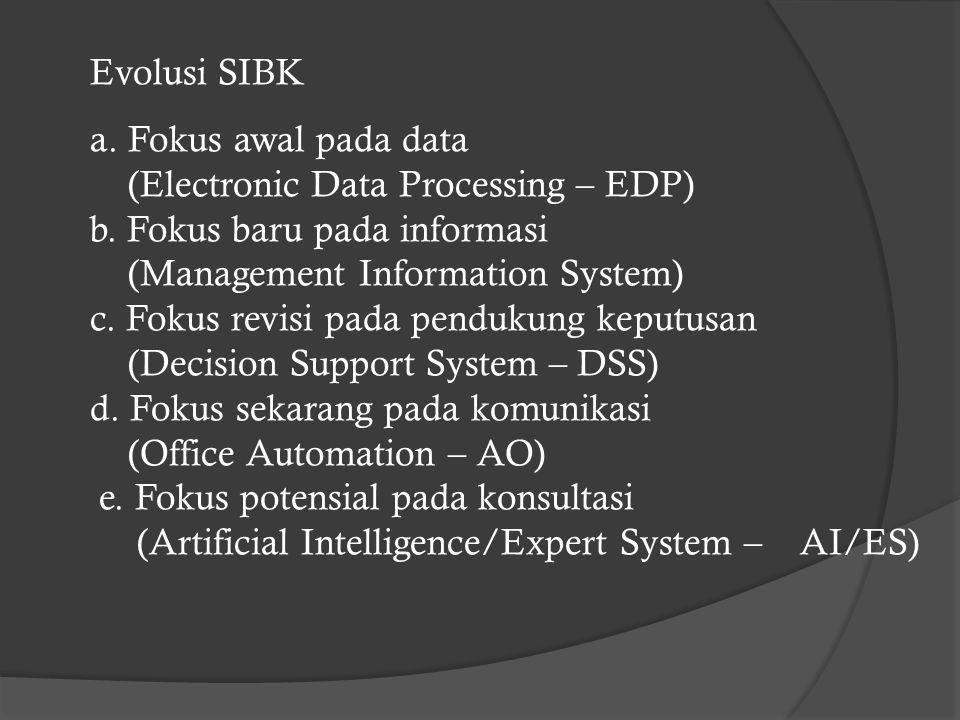 Evolusi SIBK a.Fokus awal pada data (Electronic Data Processing – EDP) b.