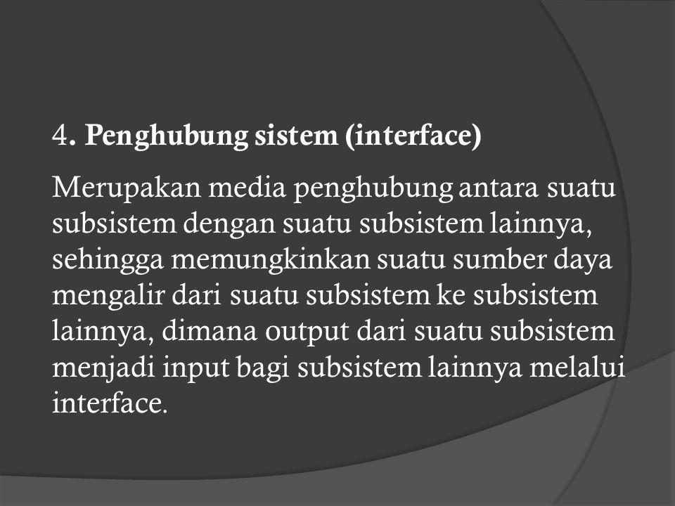 2. Batas sistem (boundary) Daerah yang membatasi suatu sistem dengan sistem lainnya atau dengan lingkungan luarnya. Batas sistem menunjukkan ruang lin
