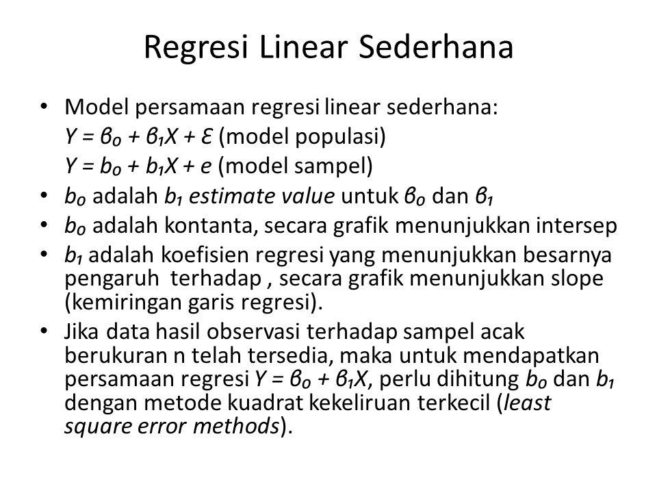 Regresi Linear Sederhana Model persamaan regresi linear sederhana: Ү = β₀ + β₁X + Ɛ (model populasi) Y = b₀ + b₁X + e (model sampel) b₀ adalah b₁ esti