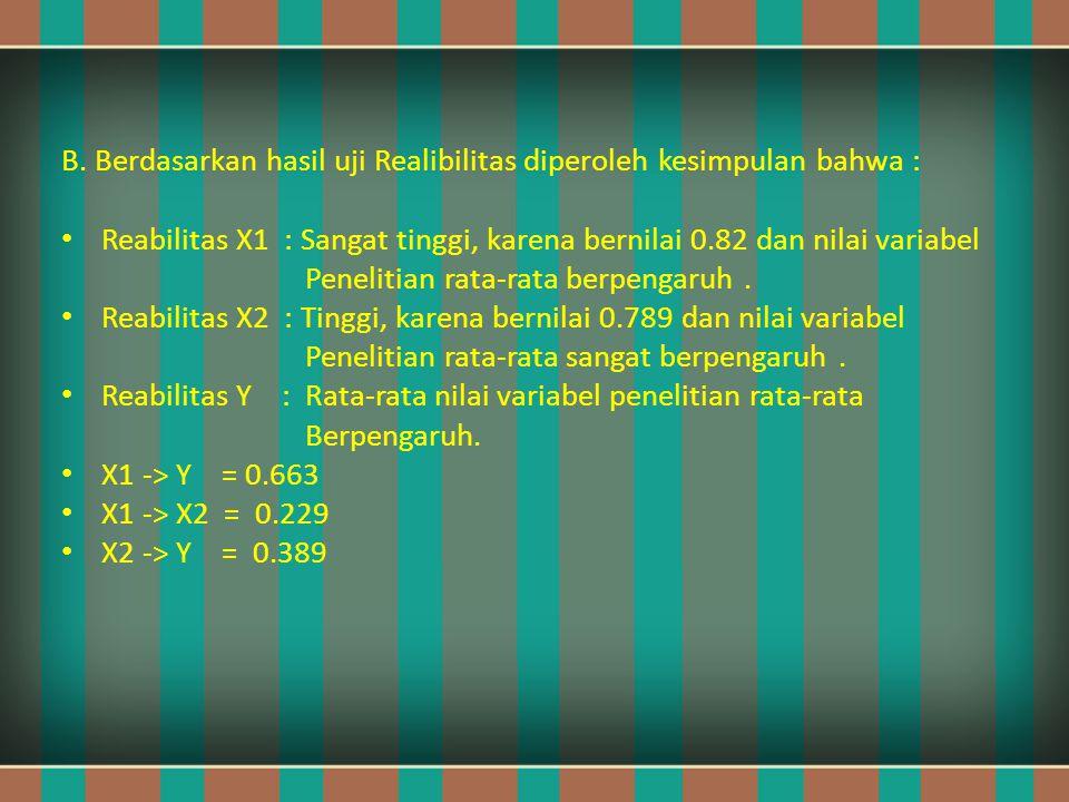 B. Berdasarkan hasil uji Realibilitas diperoleh kesimpulan bahwa : Reabilitas X1 : Sangat tinggi, karena bernilai 0.82 dan nilai variabel Penelitian r