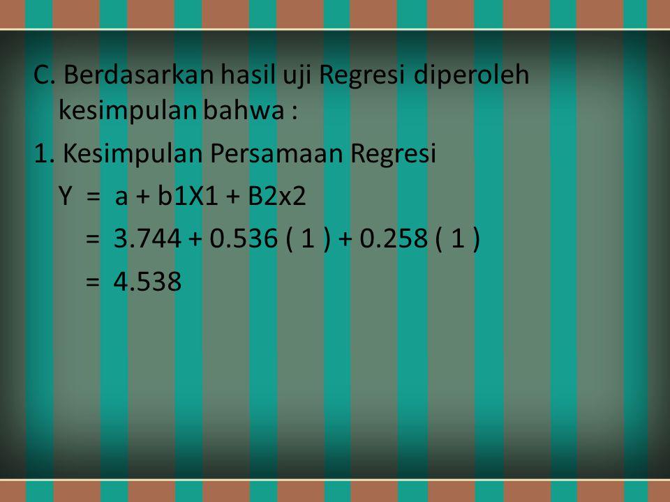 C. Berdasarkan hasil uji Regresi diperoleh kesimpulan bahwa : 1. Kesimpulan Persamaan Regresi Y = a + b1X1 + B2x2 = 3.744 + 0.536 ( 1 ) + 0.258 ( 1 )