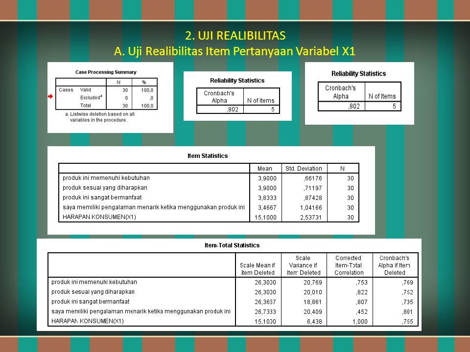 2. UJI REALIBILITAS A. Uji Realibilitas Item Pertanyaan Variabel X1