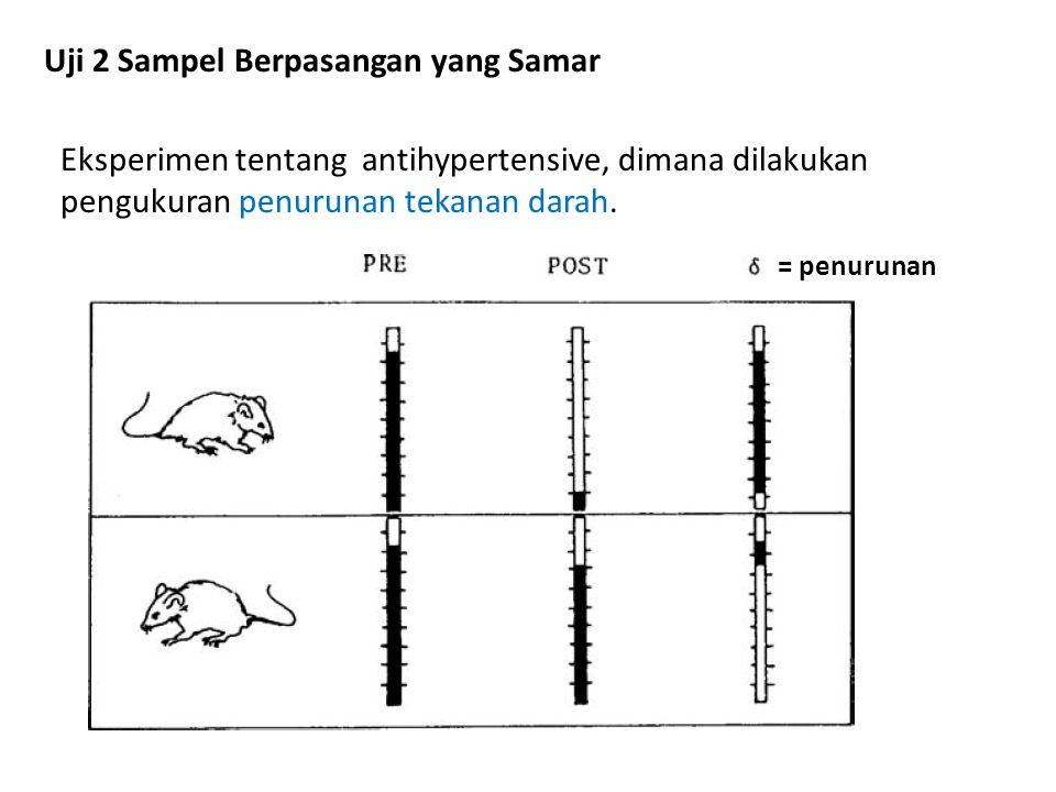 Uji 2 Sampel Berpasangan yang Samar Eksperimen tentang antihypertensive, dimana dilakukan pengukuran penurunan tekanan darah. = penurunan