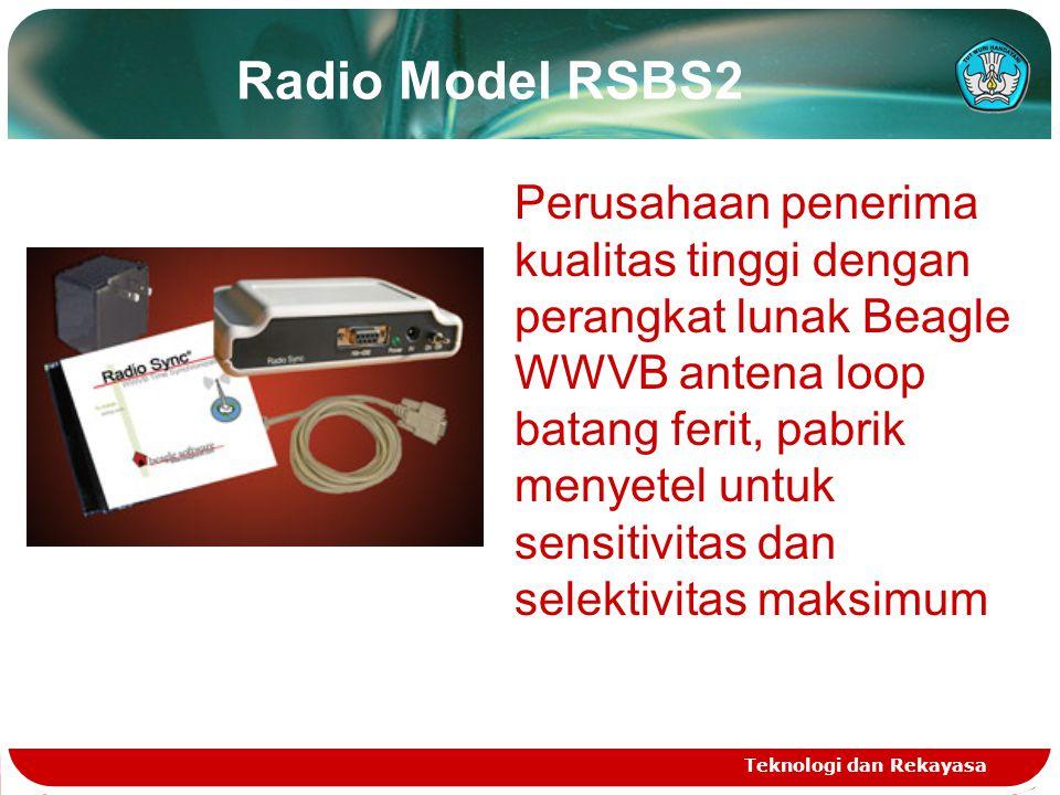 Radio Model RSBS2 Teknologi dan Rekayasa Perusahaan penerima kualitas tinggi dengan perangkat lunak Beagle WWVB antena loop batang ferit, pabrik menye