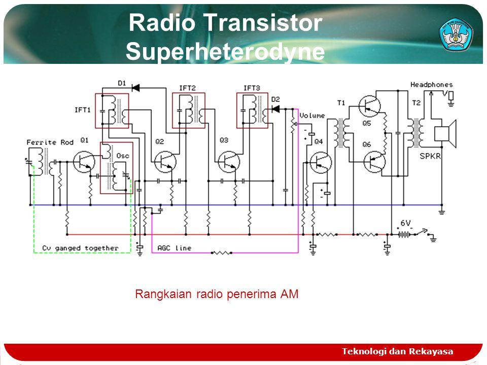 Radio Transistor Superheterodyne Teknologi dan Rekayasa Rangkaian radio penerima AM