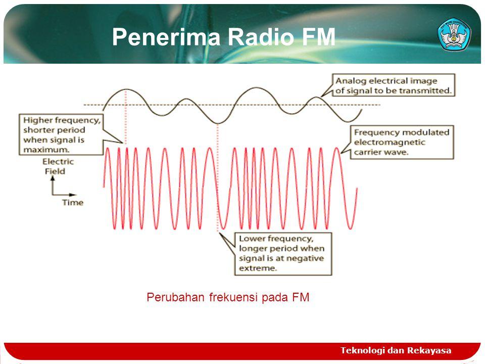 Penerima Radio FM Teknologi dan Rekayasa Perubahan frekuensi pada FM