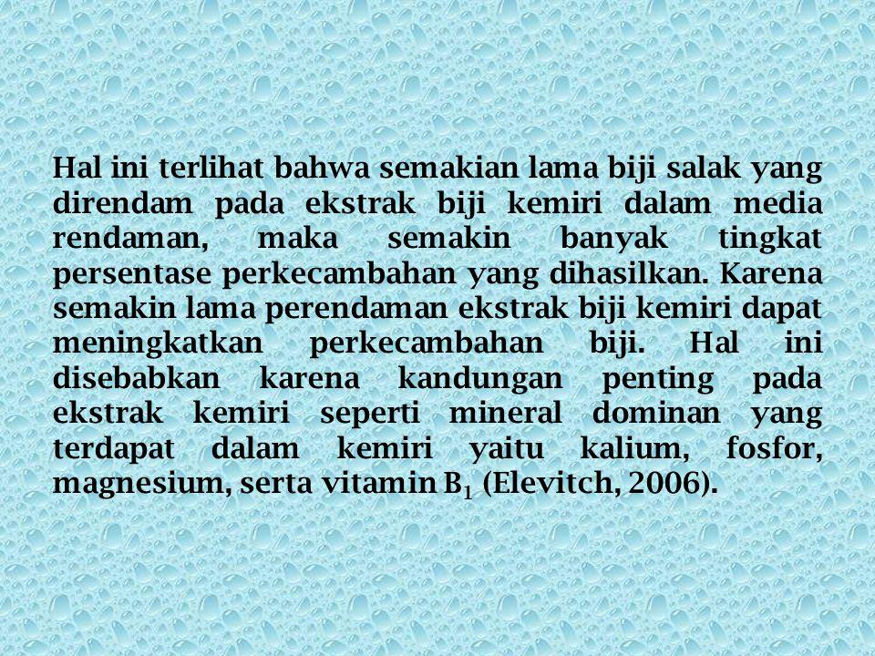 2. Munculnya radikula Berdasarkan hasil penelitian menunjukkan bahwa biji salak yang direndam dengan ekstrak biji kemiri pada lama perendaman yang ber