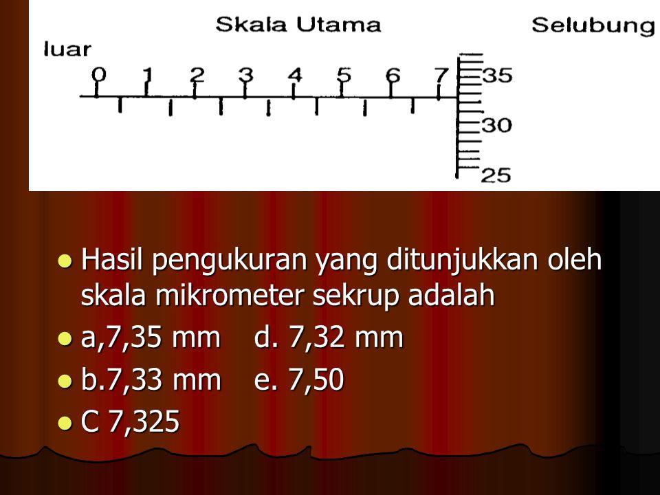 Jangka sorong 94 mm + 0,7mm = 94,7mm