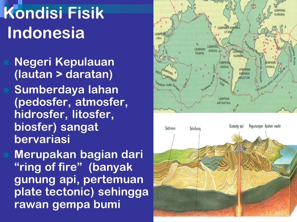 Kondisi Fisik Indonesia Negeri Kepulauan (lautan > daratan) Sumberdaya lahan (pedosfer, atmosfer, hidrosfer, litosfer, biosfer) sangat bervariasi Merupakan bagian dari ring of fire (banyak gunung api, pertemuan plate tectonic) sehingga rawan gempa bumi