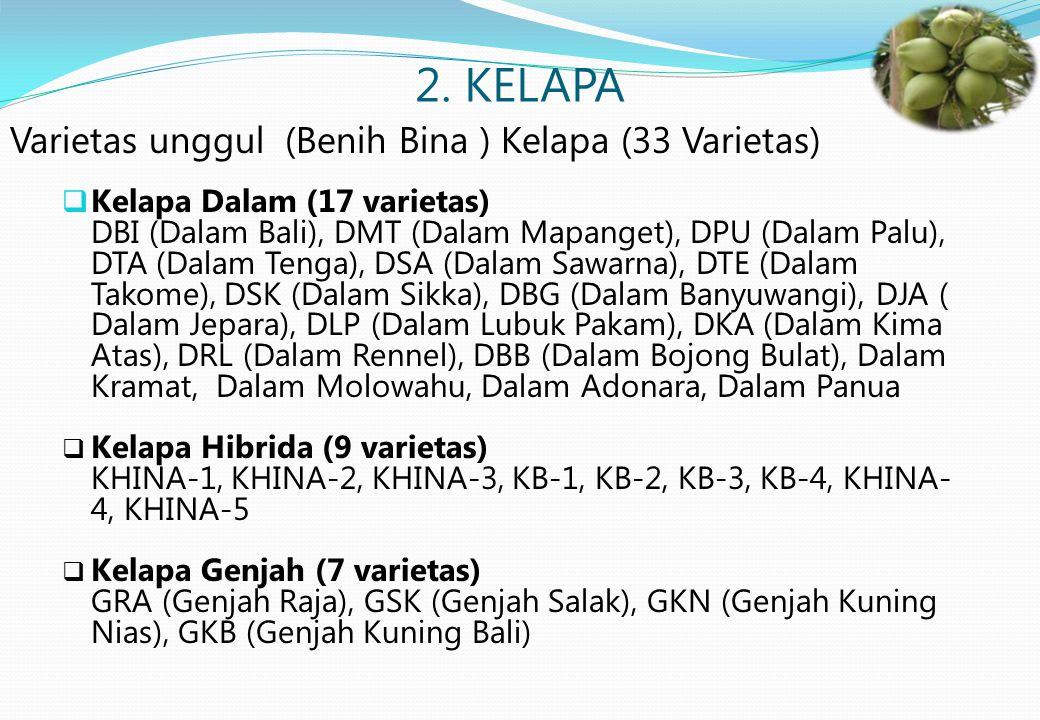 2. KELAPA  Kelapa Dalam (17 varietas) DBI (Dalam Bali), DMT (Dalam Mapanget), DPU (Dalam Palu), DTA (Dalam Tenga), DSA (Dalam Sawarna), DTE (Dalam Ta