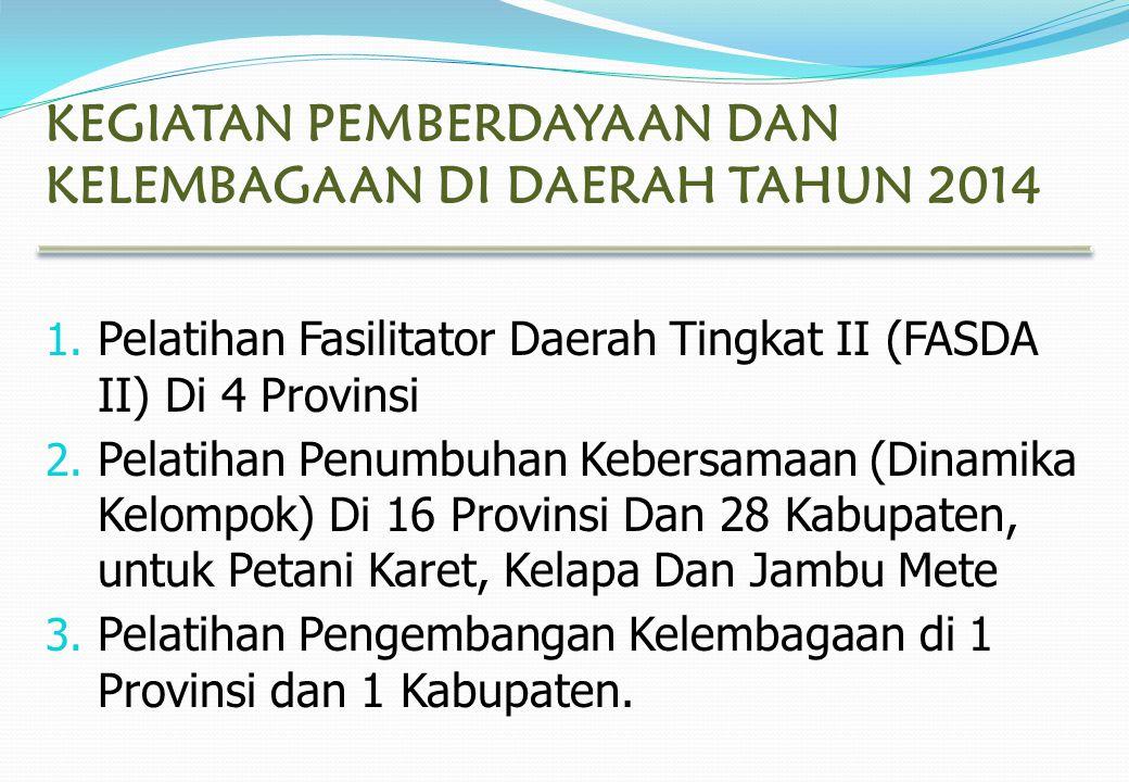 KEGIATAN PEMBERDAYAAN DAN KELEMBAGAAN DI DAERAH TAHUN 2014 1. Pelatihan Fasilitator Daerah Tingkat II (FASDA II) Di 4 Provinsi 2. Pelatihan Penumbuhan