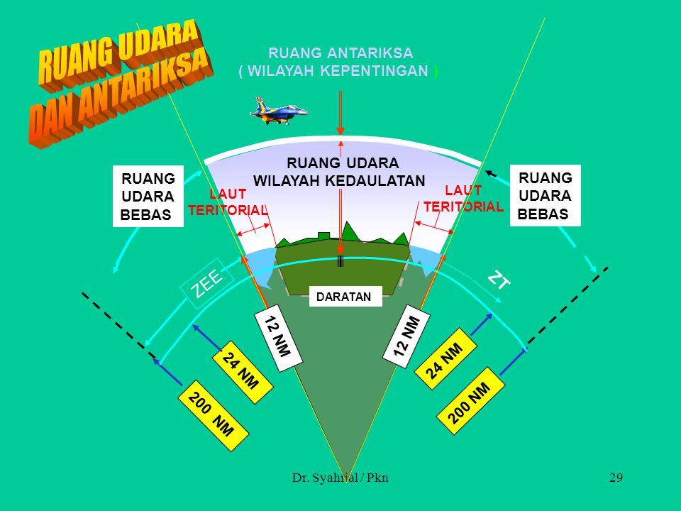 Dr. Syahrial / Pkn28 Wil. Udara Nasional Ruang Udara Bebas Teritorial Darat Laut Teritorial 12 MIL Zona Tambahan 24 Mil ZEE 200 Mil Landas Kontinen 35