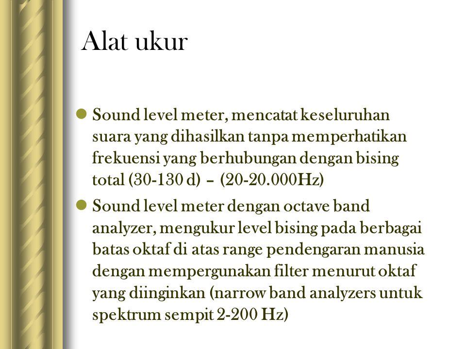 Alat ukur Sound level meter, mencatat keseluruhan suara yang dihasilkan tanpa memperhatikan frekuensi yang berhubungan dengan bising total (30-130 d)